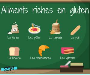 Aliments riche en gluten