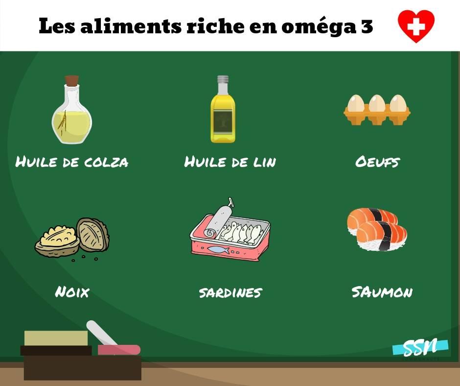 Aliments riche en oméga 3