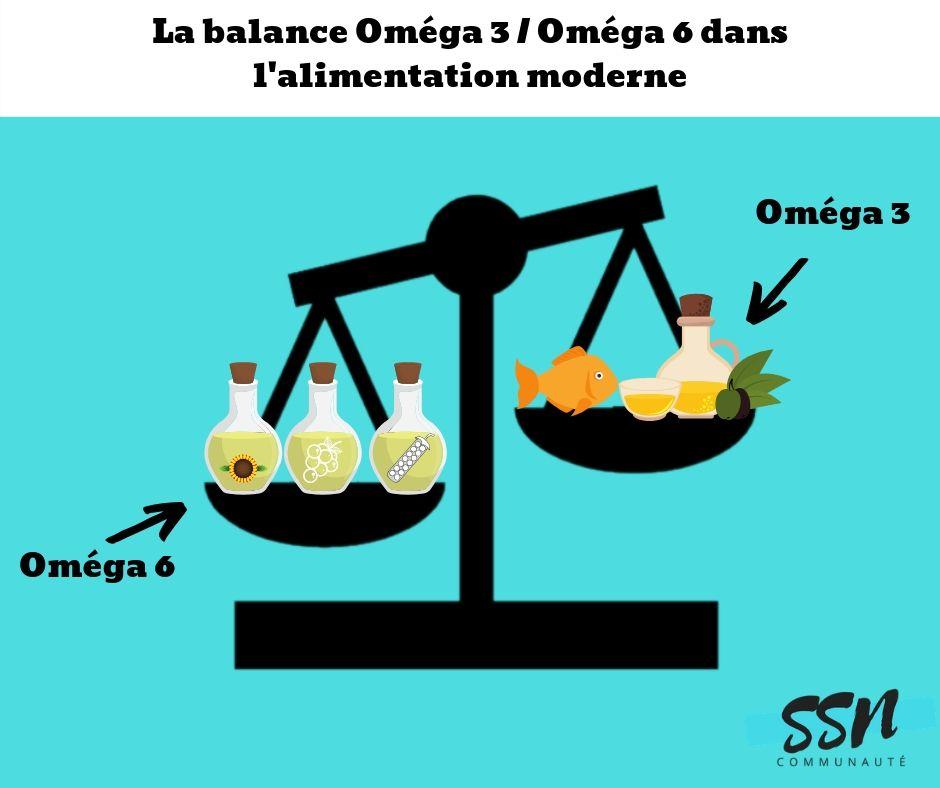 balance Oméga 3 /Oméga 6