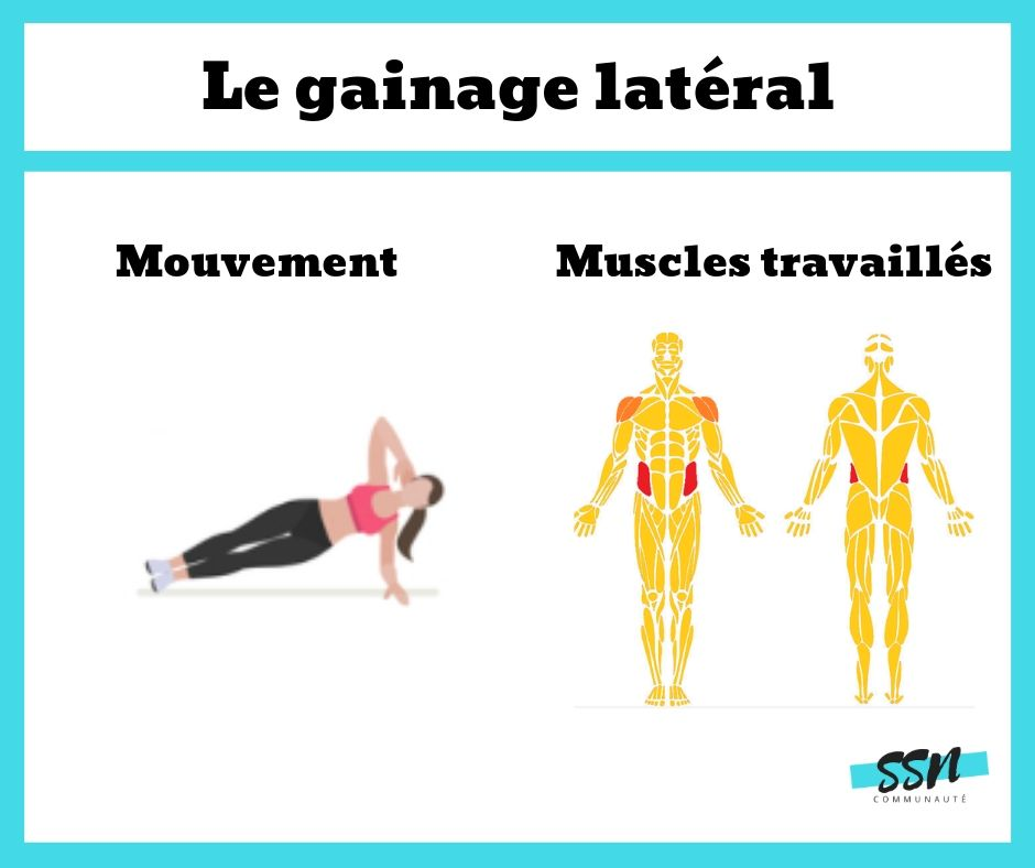 comment faire le gainage latéral