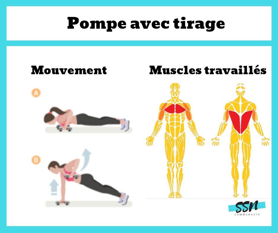 Exercices triceps / pectoraux / dos des pompes avec tirage en musculation