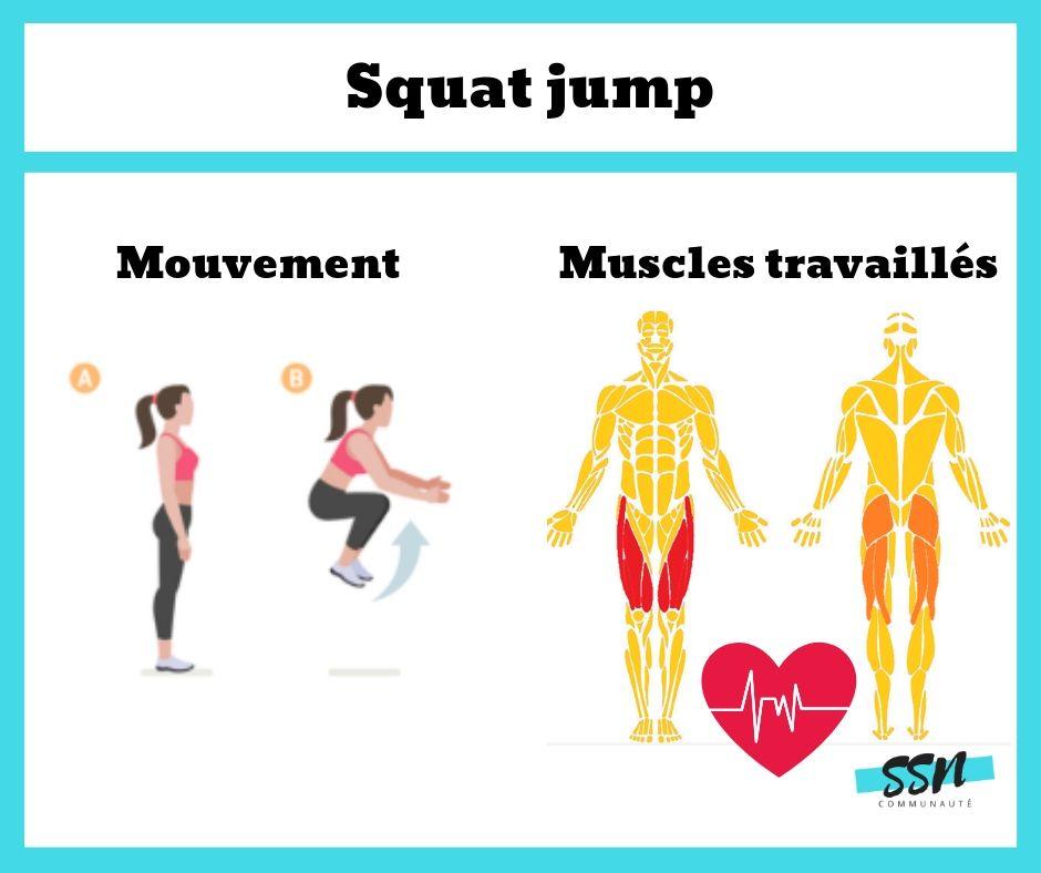 Exercice de musculation pour brûler des calories sans matériel les squats jump