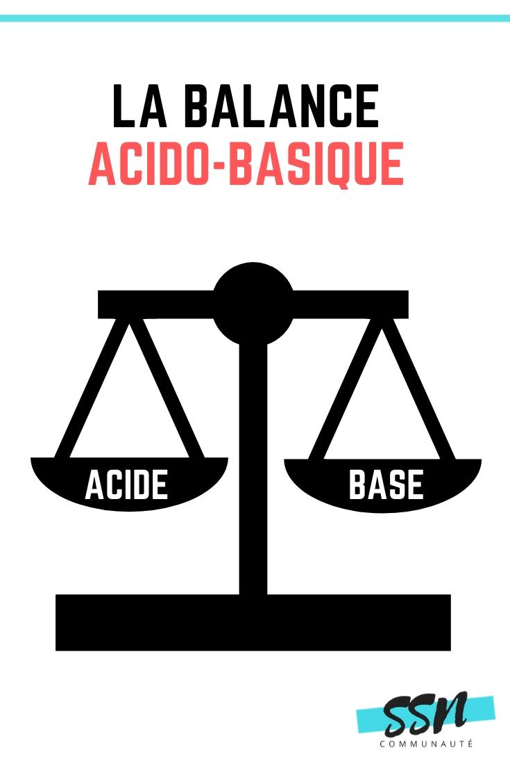 la balance acido-basique
